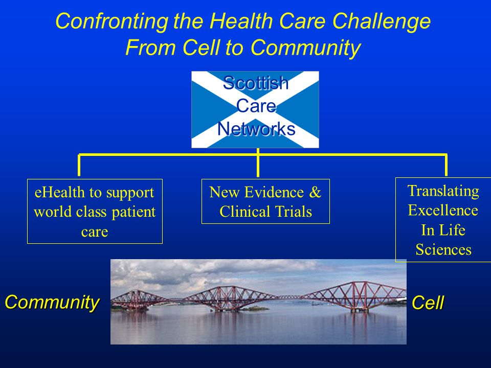 Confronting the Health Care Challenge From Cell to Community