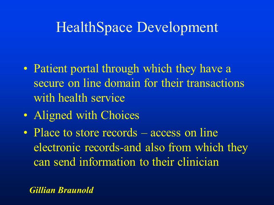HealthSpace Development