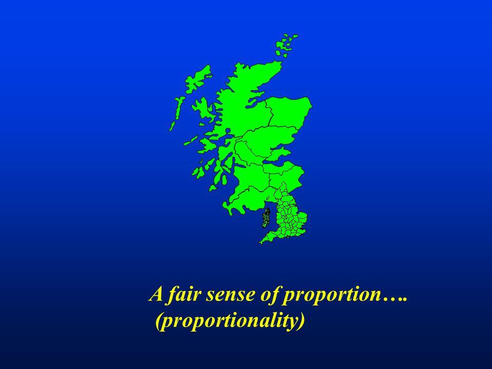 A fair sense of proportion….