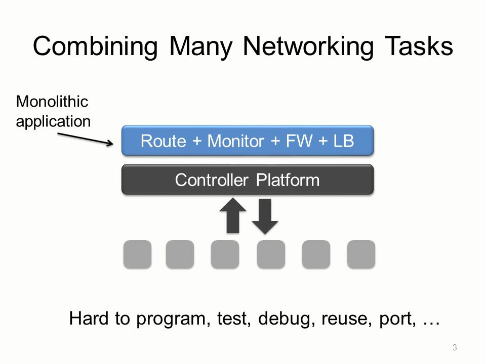 Combining Many Networking Tasks