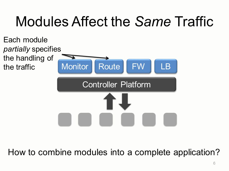Modules Affect the Same Traffic