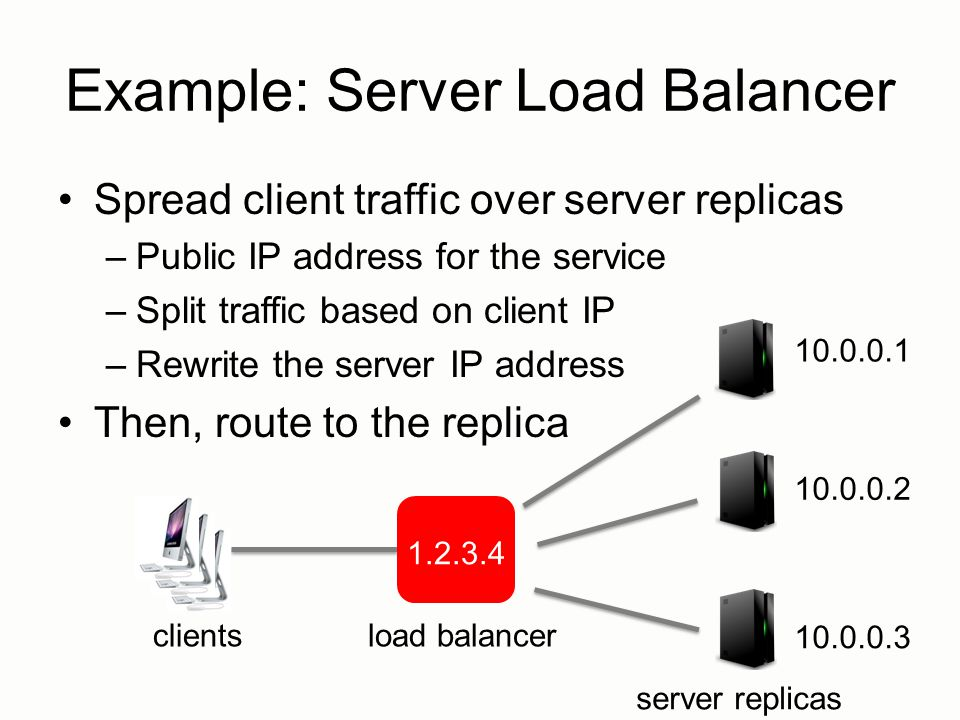 Example: Server Load Balancer