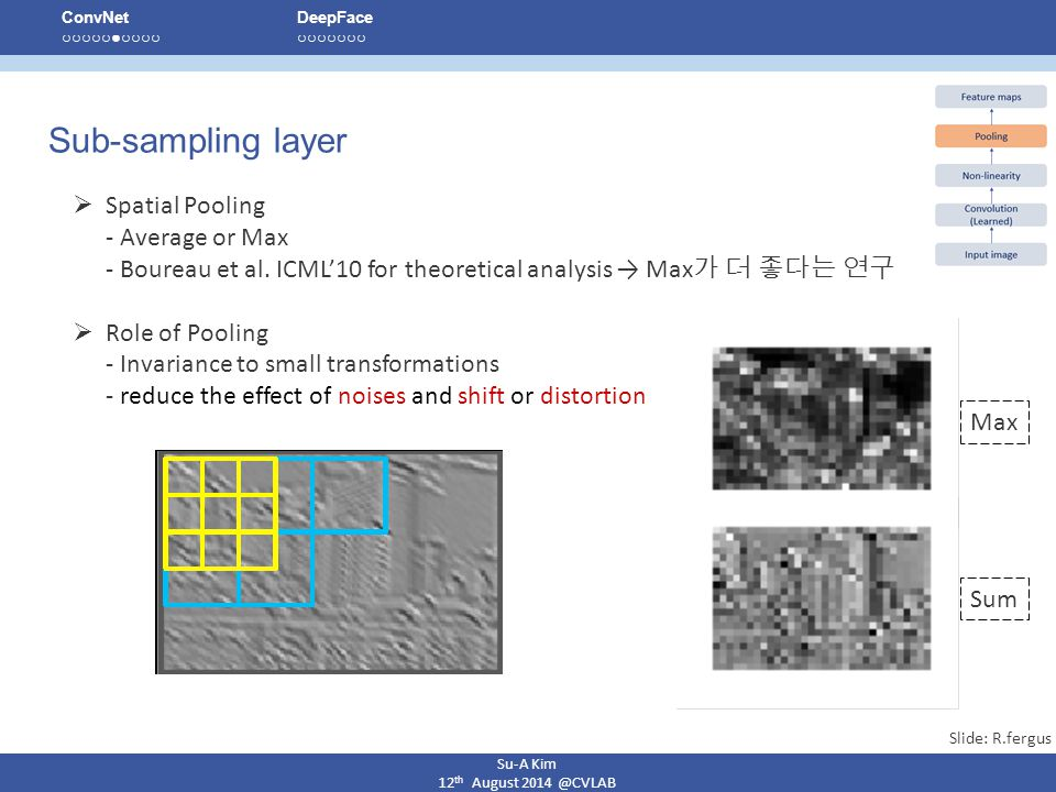 Su-A Kim 12th August 2014 @CVLAB. ConvNet. ○ ○ ○ ○ ○ ● ○ ○ ○ ○ DeepFace. ○ ○ ○ ○ ○ ○ ○ Sub-sampling layer.