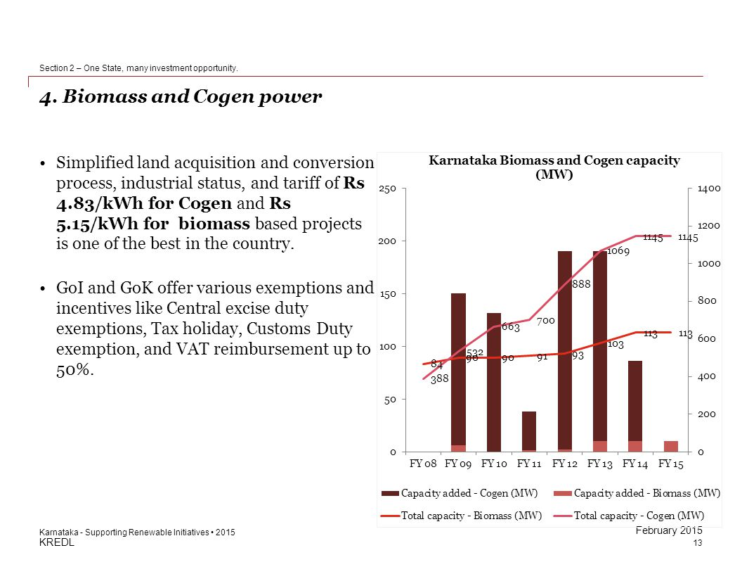 4. Biomass and Cogen power