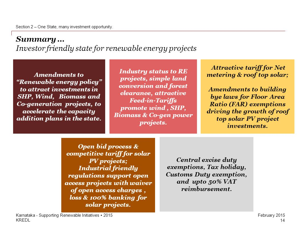 Summary … Investor friendly state for renewable energy projects