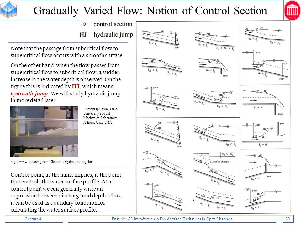 Gradually Varied Flow: Notion of Control Section