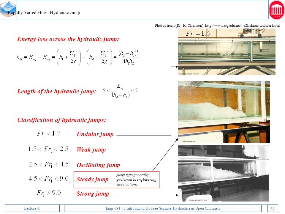 Energy loss across the hydraulic jump: