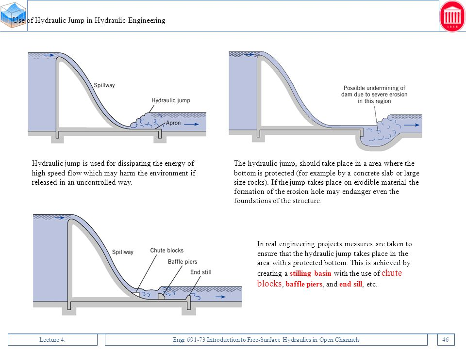 Use of Hydraulic Jump in Hydraulic Engineering