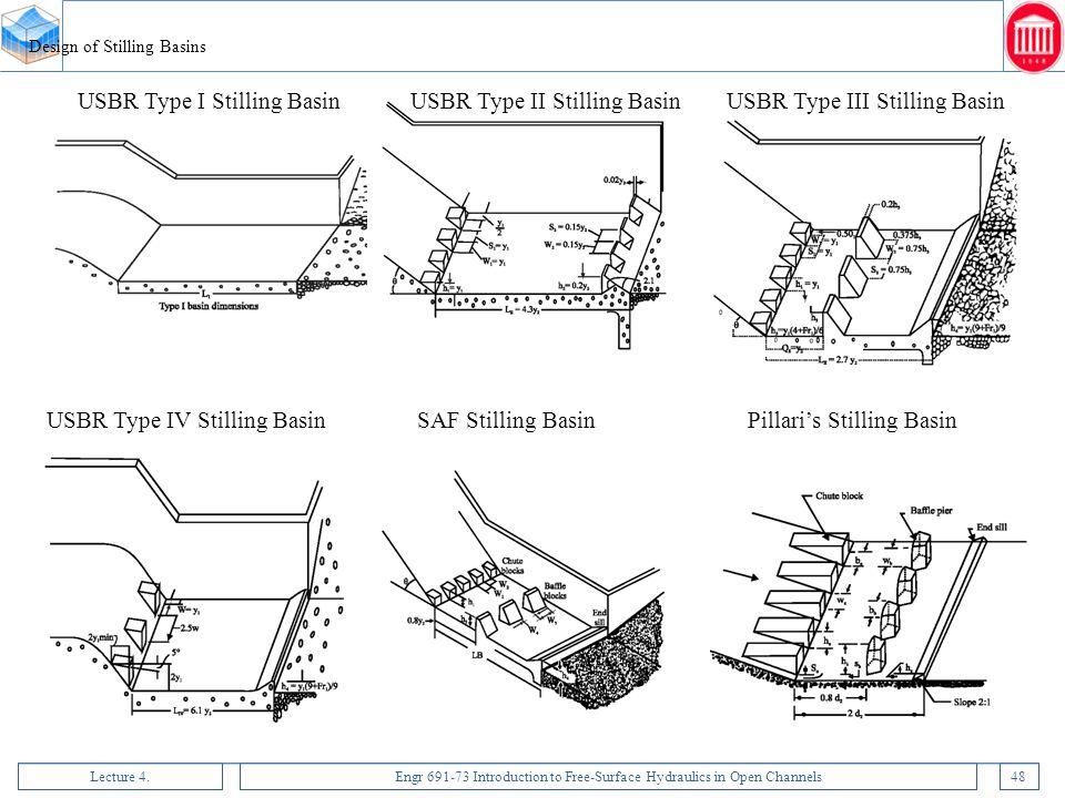 USBR Type I Stilling Basin USBR Type II Stilling Basin