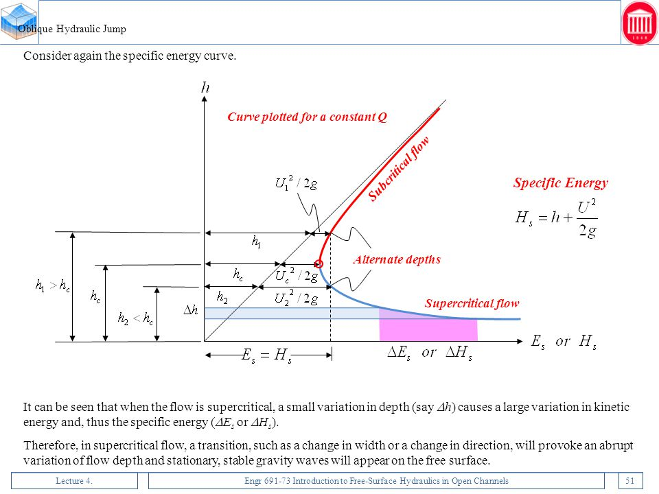 Specific Energy Consider again the specific energy curve.