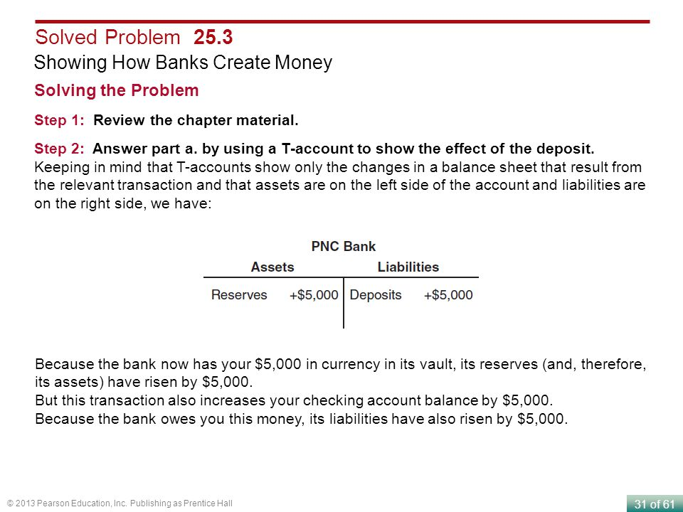Solved Problem 25.3 Showing How Banks Create Money Solving the Problem