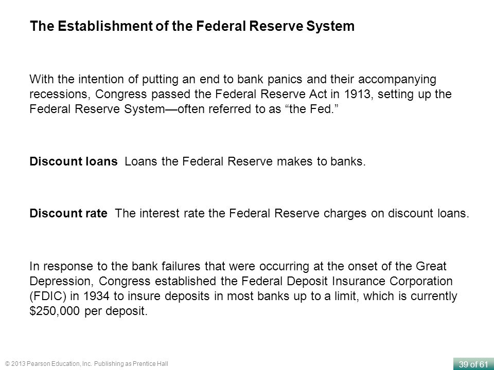 The Establishment of the Federal Reserve System