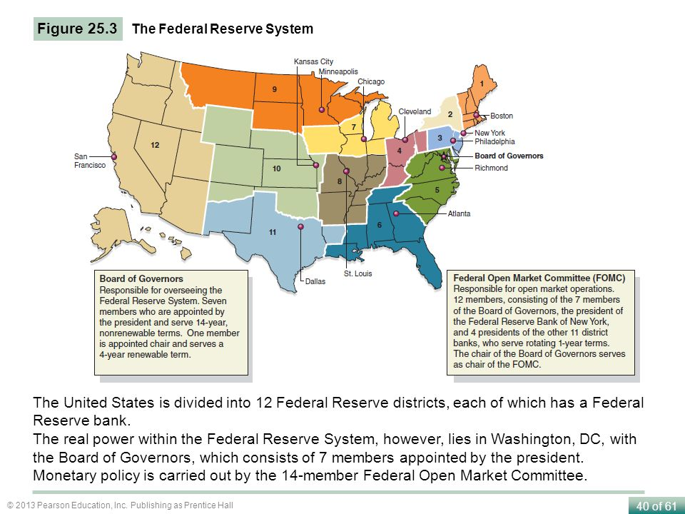 Figure 25.3 The Federal Reserve System. The United States is divided into 12 Federal Reserve districts, each of which has a Federal Reserve bank.