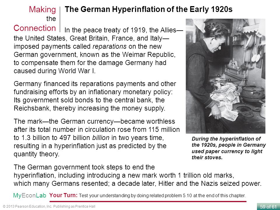 Making the Connection The German Hyperinflation of the Early 1920s