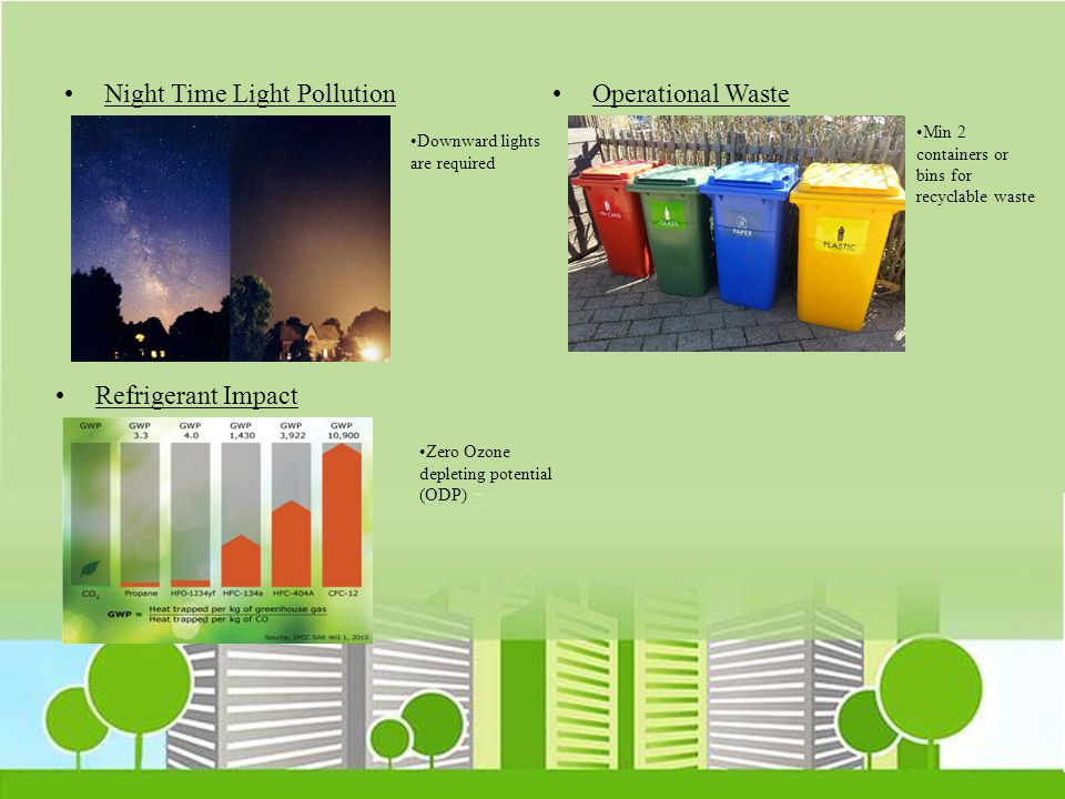 Night Time Light Pollution Operational Waste