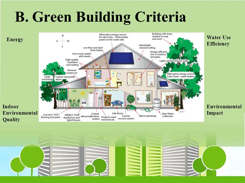Criteria for green buildings in lebanon ppt video online for Indoor environmental quality design