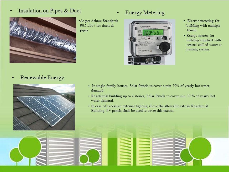 Insulation on Pipes & Duct Energy Metering
