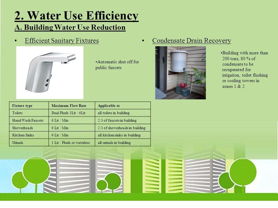 2. Water Use Efficiency A. Building Water Use Reduction