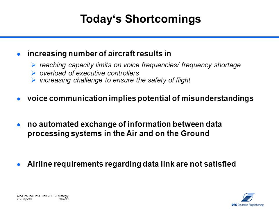Today's Shortcomings increasing number of aircraft results in