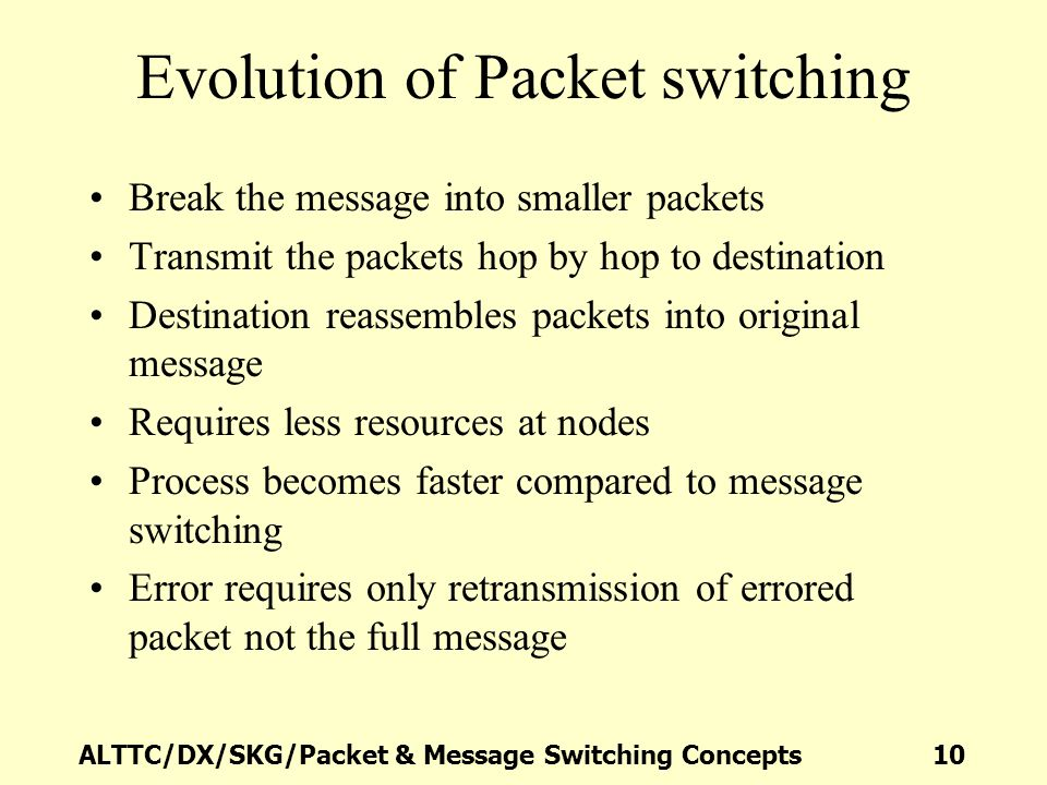 Evolution of Packet switching