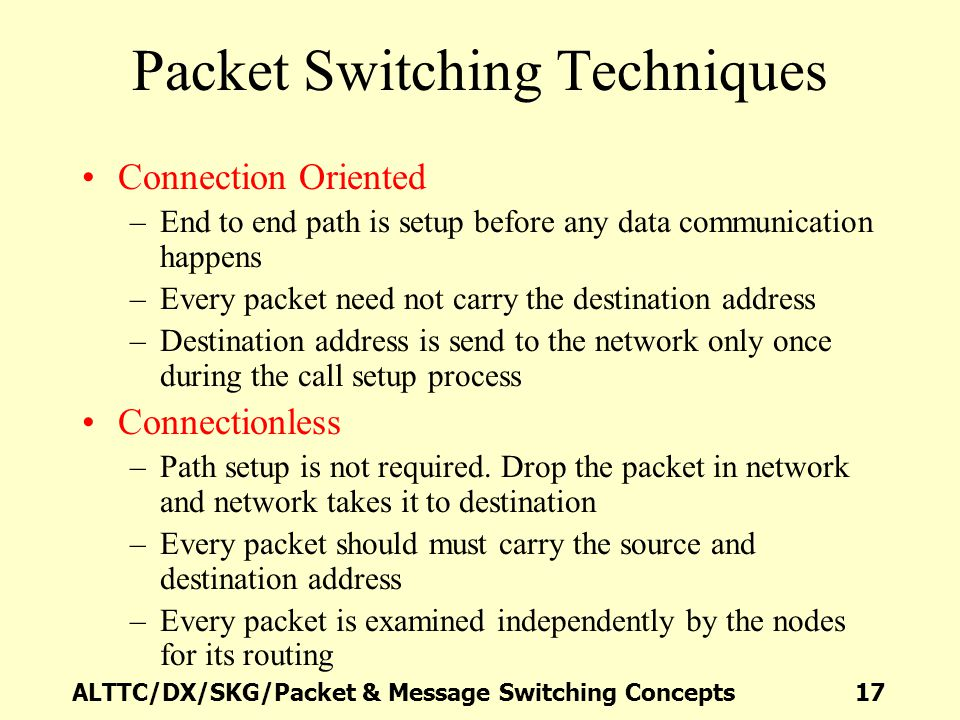 Packet Switching Techniques