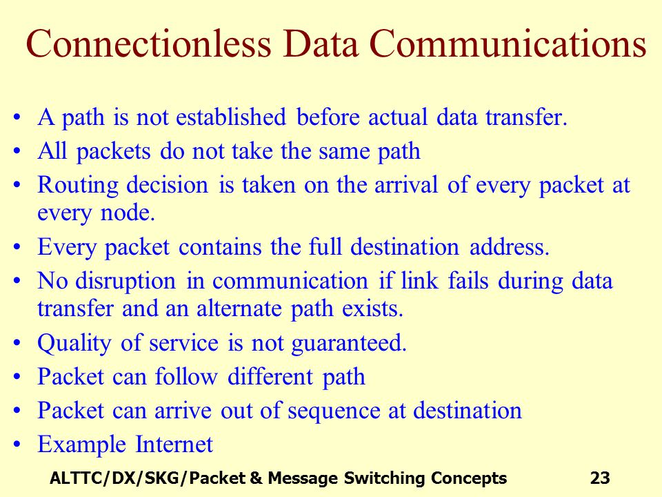 Connectionless Data Communications