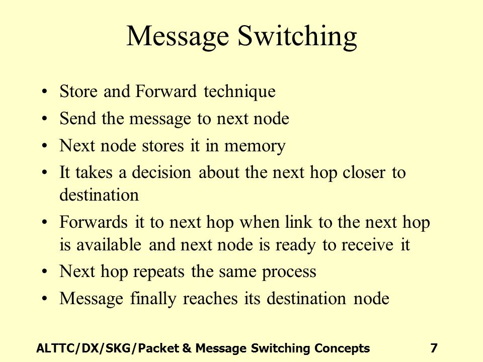 Message Switching Store and Forward technique