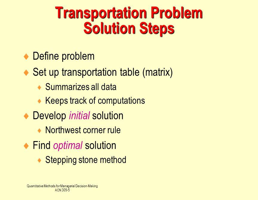 Transportation Problem Solution Steps