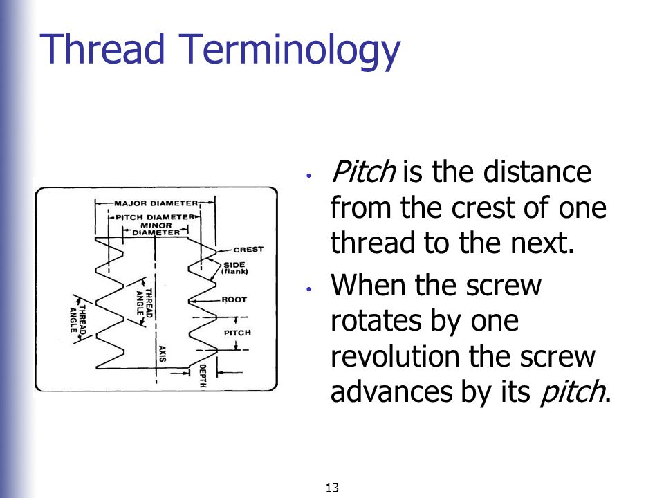 Thread Terminology Pitch is the distance from the crest of one thread to the next.