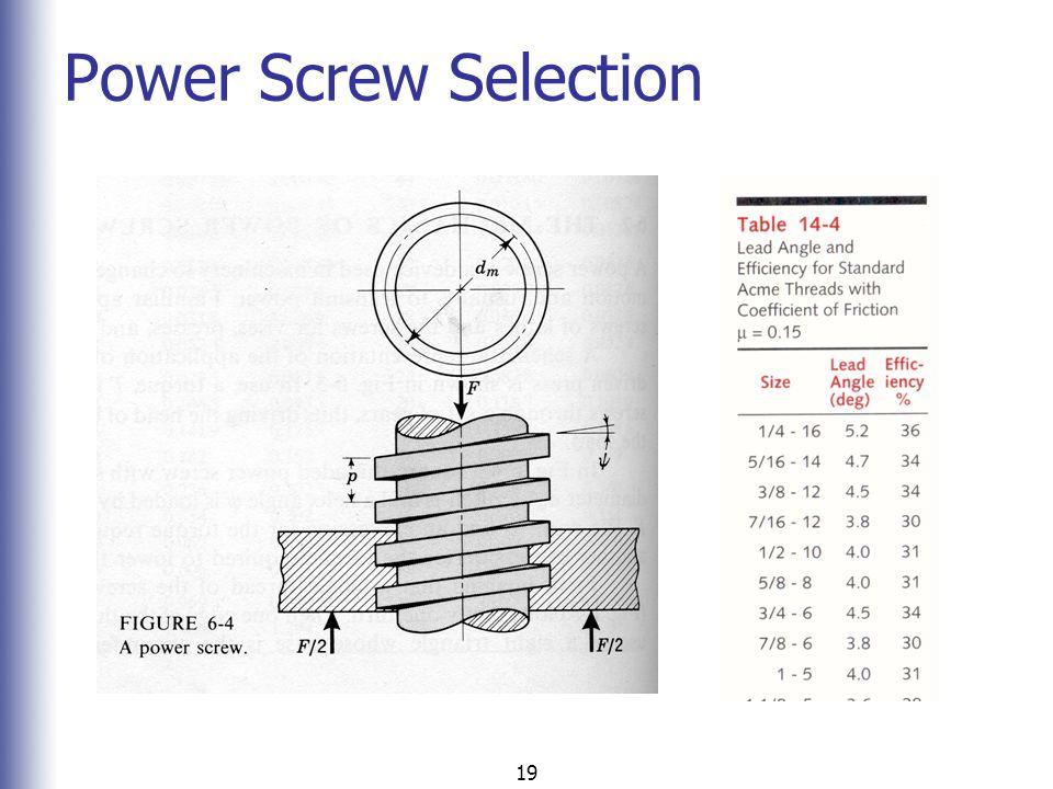 Power Screw Selection