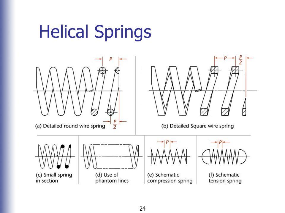 Helical Springs