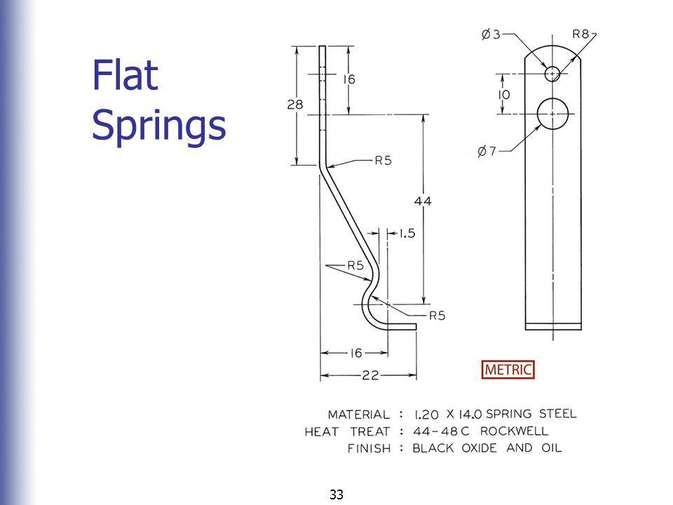Flat Springs