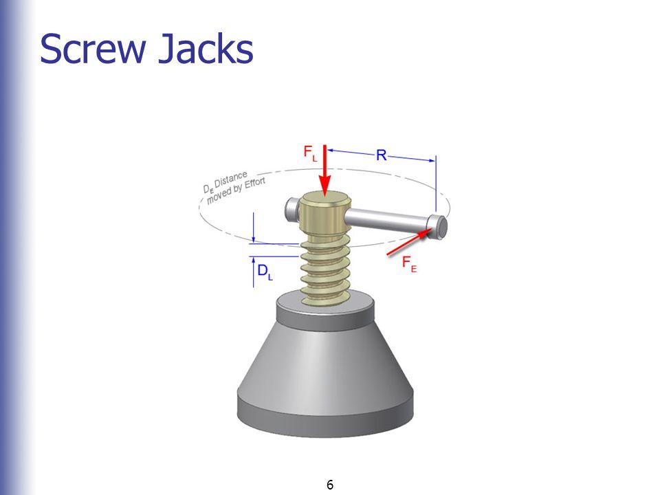 Screw Jacks