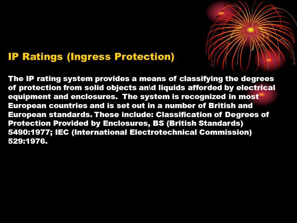 IP Ratings (Ingress Protection)