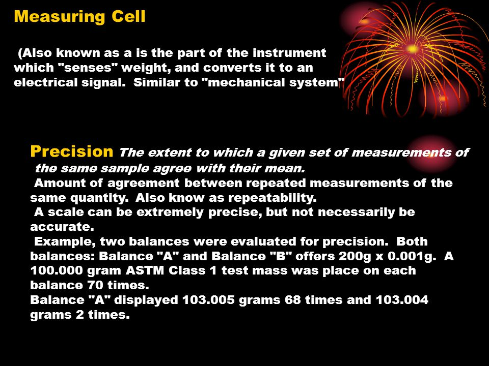 Measuring Cell