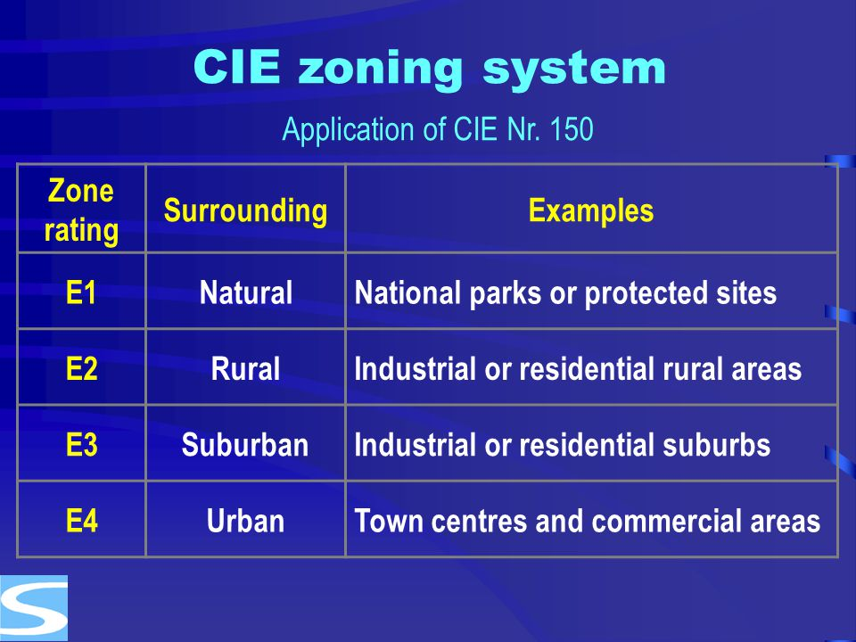 CIE zoning system Application of CIE Nr. 150