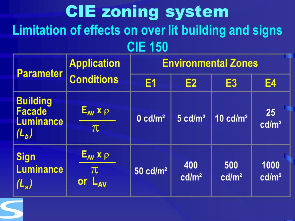 Limitation of effects on over lit building and signs CIE 150