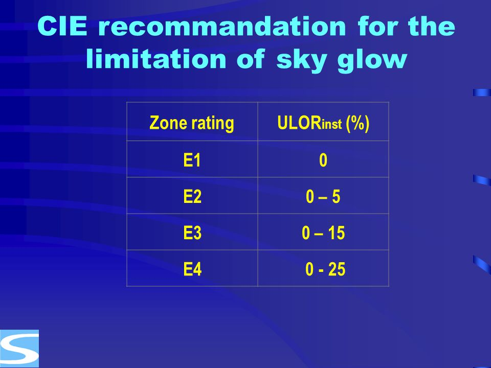 CIE recommandation for the limitation of sky glow