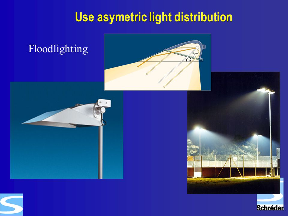 Use asymetric light distribution
