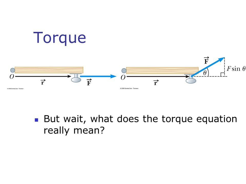 Torque But wait, what does the torque equation really mean