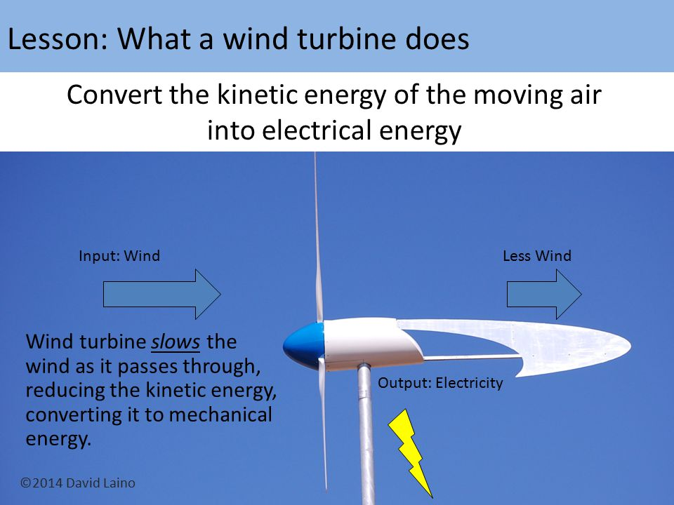 Lesson: What a wind turbine does
