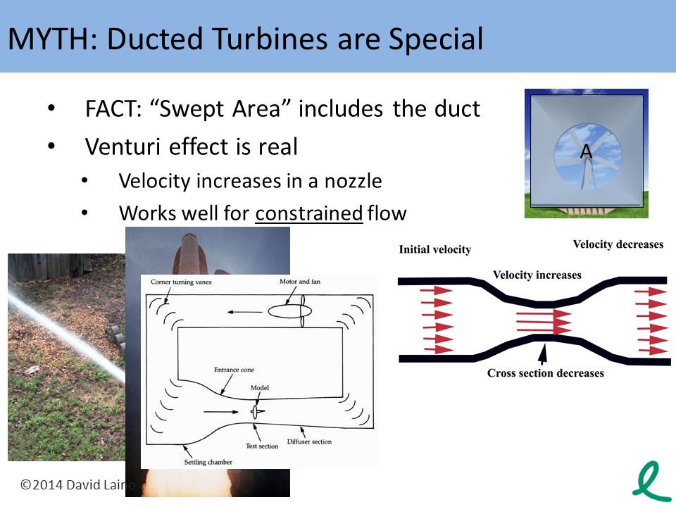 MYTH: Ducted Turbines are Special