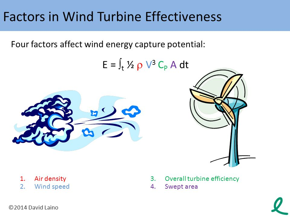 Factors in Wind Turbine Effectiveness