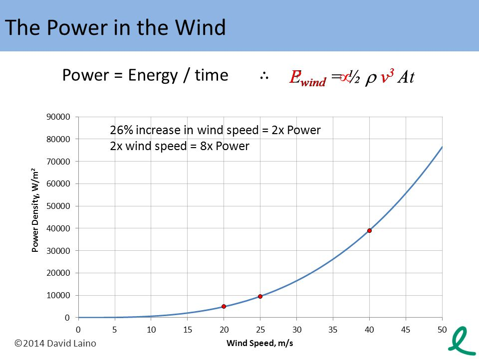 The Power in the Wind Power = Energy / time ∴ Ewind = ½ r v3 At