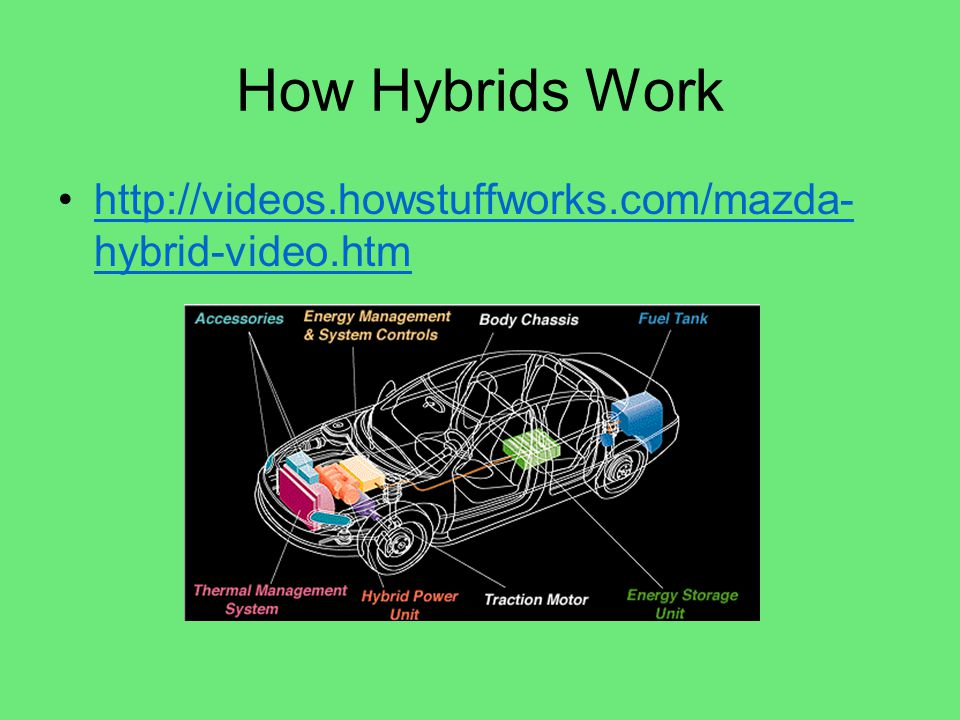 How Hybrids Work http://videos.howstuffworks.com/mazda-hybrid-video.htm.