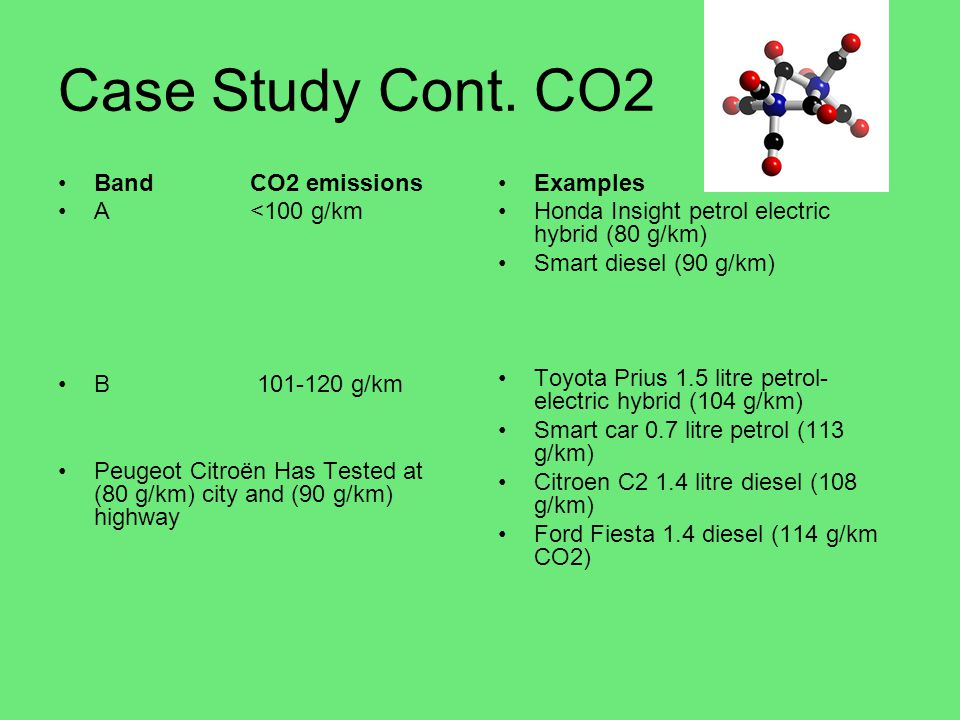 Case Study Cont. CO2 Band CO2 emissions A <100 g/km B 101-120 g/km