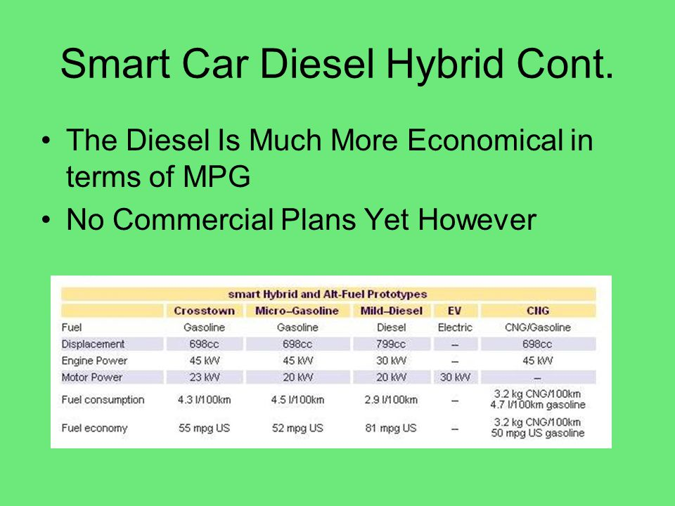 Smart Car Diesel Hybrid Cont.