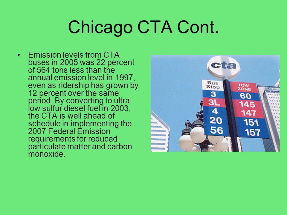 Chicago CTA Cont.
