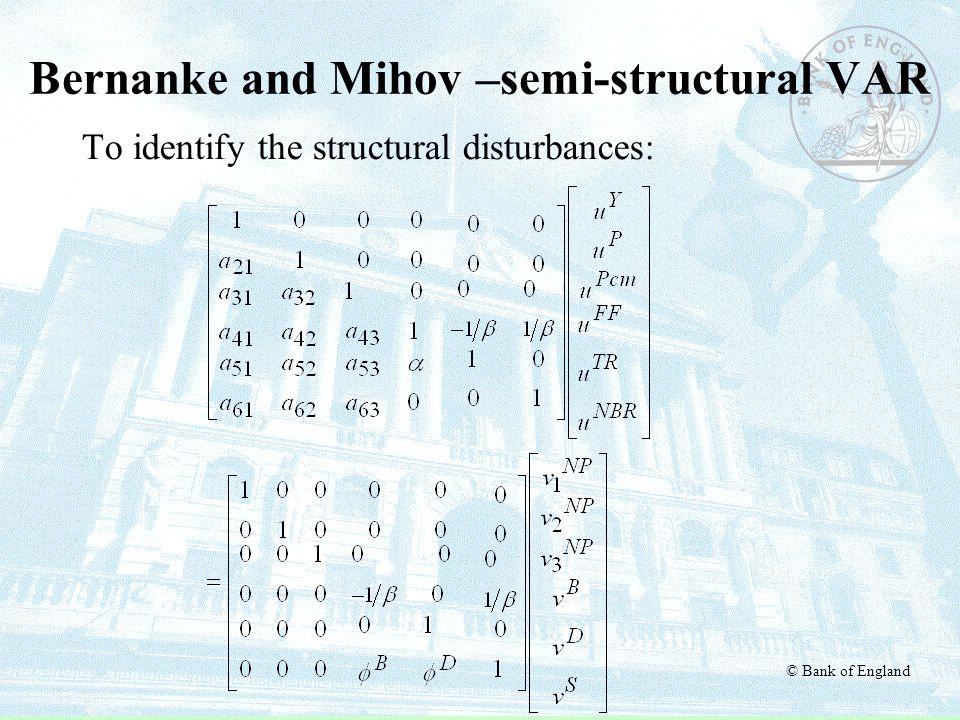 Bernanke and Mihov –semi-structural VAR