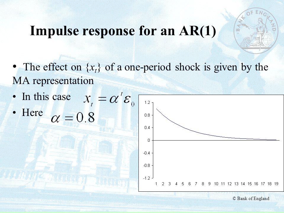 Impulse response for an AR(1)
